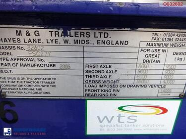 Other3-axle container trailer 20-30 ft