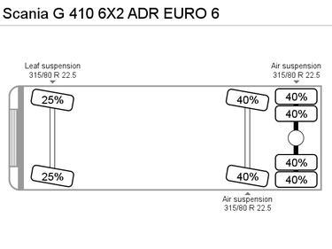 ScaniaG 410 6X2 ADR EURO 6